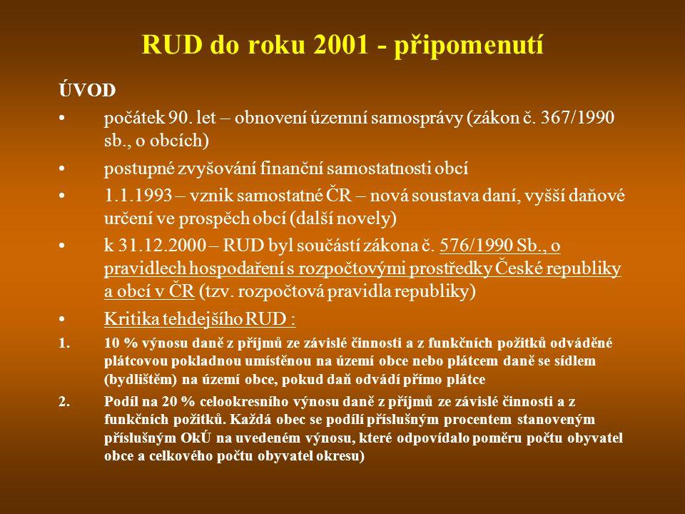 RUD do roku 2001 - připomenutí ÚVOD počátek 90. let – obnovení územní samosprávy (zákon č. 367/1990 sb., o obcích) postupné zvyšování finanční samosta