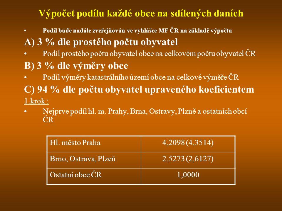 Výpočet podílu každé obce na sdílených daních Podíl bude nadále zveřejňován ve vyhlášce MF ČR na základě výpočtu A) 3 % dle prostého počtu obyvatel Po