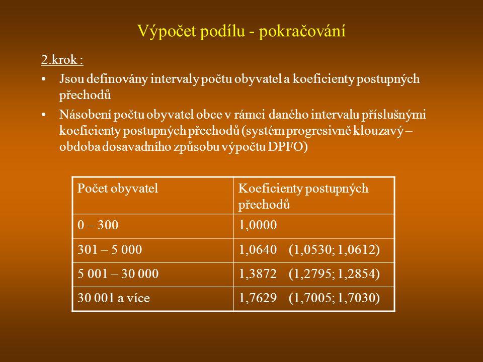 Výpočet podílu - pokračování 2.krok : Jsou definovány intervaly počtu obyvatel a koeficienty postupných přechodů Násobení počtu obyvatel obce v rámci daného intervalu příslušnými koeficienty postupných přechodů (systém progresivně klouzavý – obdoba dosavadního způsobu výpočtu DPFO) Počet obyvatelKoeficienty postupných přechodů 0 – 3001,0000 301 – 5 0001,0640 (1,0530; 1,0612) 5 001 – 30 0001,3872 (1,2795; 1,2854) 30 001 a více1,7629 (1,7005; 1,7030)