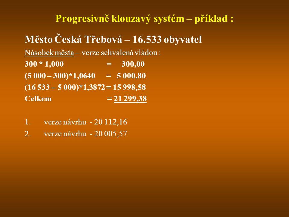 Progresivně klouzavý systém – příklad : Město Česká Třebová – 16.533 obyvatel Násobek města – verze schválená vládou : 300 * 1,000 = 300,00 (5 000 – 300)*1,0640 = 5 000,80 (16 533 – 5 000)*1,3872 = 15 998,58 Celkem = 21 299,38 1.verze návrhu - 20 112,16 2.verze návrhu - 20 005,57