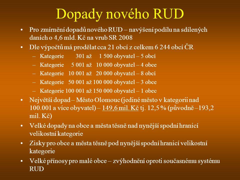 Dopady nového RUD Pro zmírnění dopadů nového RUD – navýšení podílu na sdílených daních o 4,6 mld. Kč na vrub SR 2008 Dle výpočtů má prodělat cca 21 ob