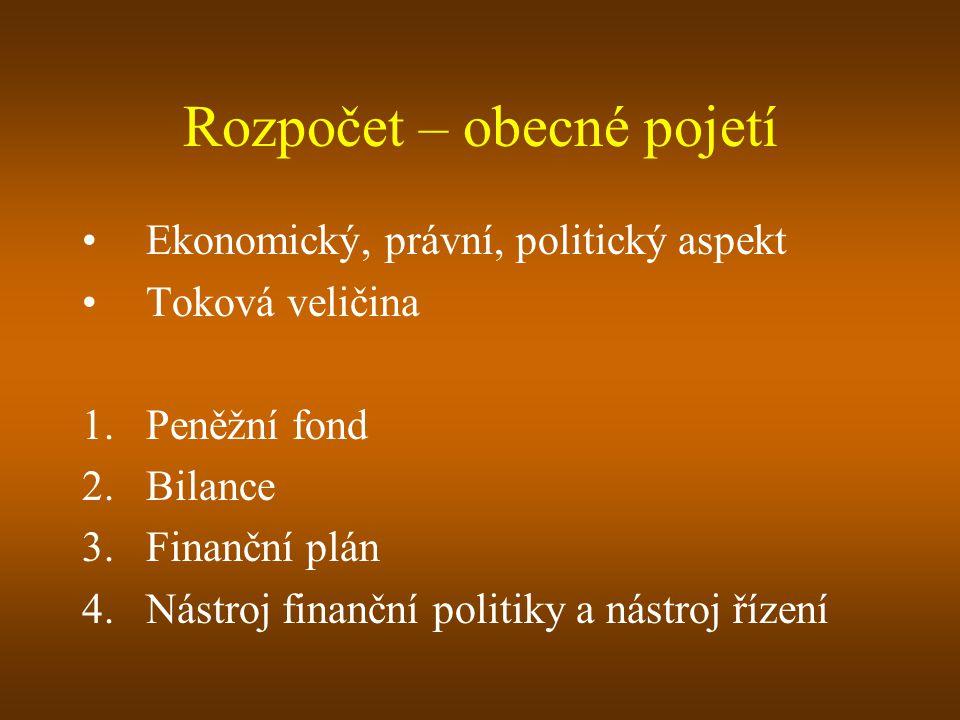 Rozpočet – obecné pojetí Ekonomický, právní, politický aspekt Toková veličina 1.Peněžní fond 2.Bilance 3.Finanční plán 4.Nástroj finanční politiky a nástroj řízení