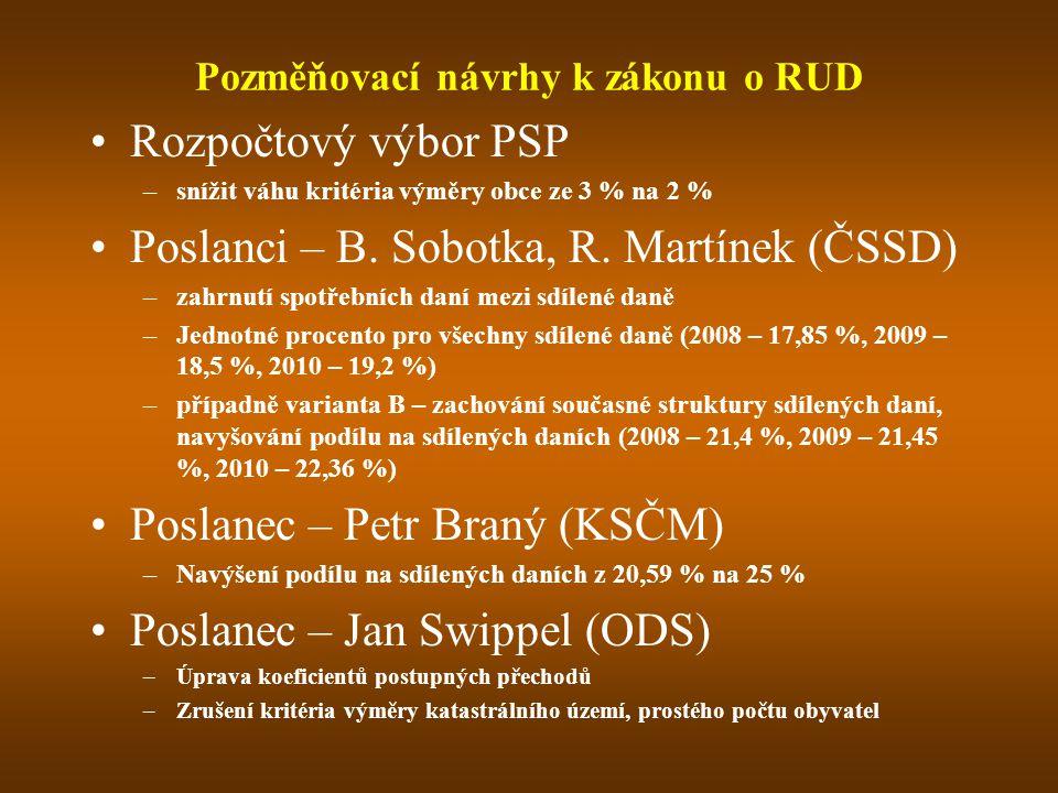 Pozměňovací návrhy k zákonu o RUD Rozpočtový výbor PSP –snížit váhu kritéria výměry obce ze 3 % na 2 % Poslanci – B. Sobotka, R. Martínek (ČSSD) –zahr