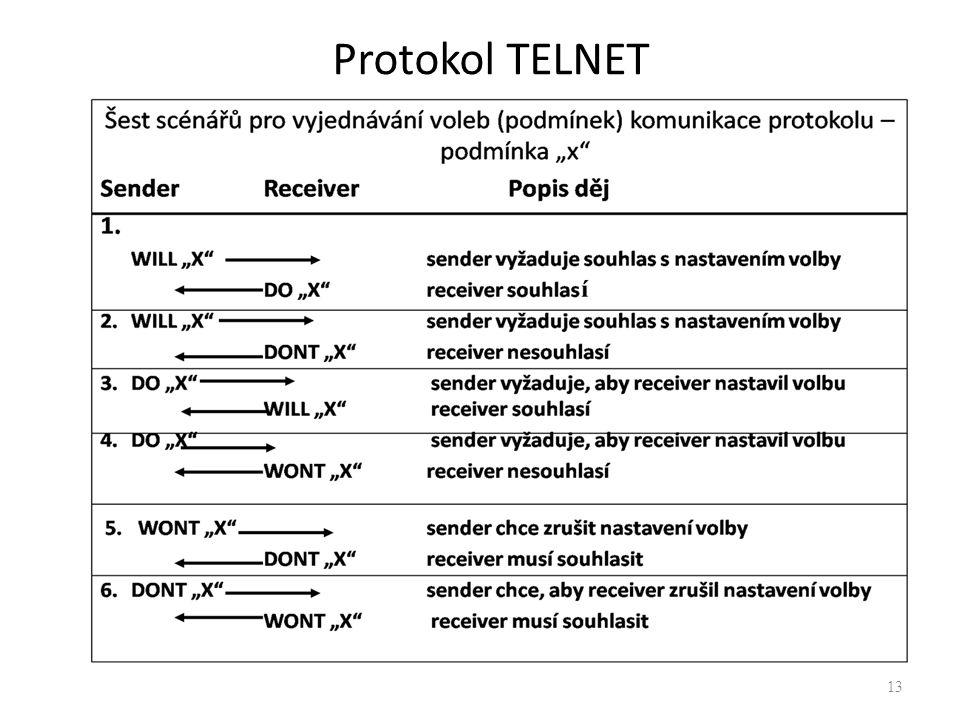 13 Protokol TELNET