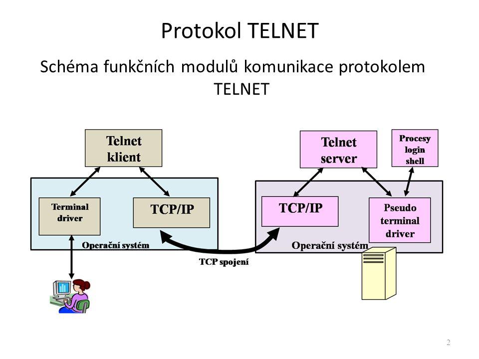 """TELNET – Zajistí dvousměrný osmibitový komunikační kanál pro procesy terminálově orientované – Vytváří TCP spojení pro přenos řídících informací a uživatelských dat (proud znaků) – well-known port 23 – Principy: NVT (Network Virtual Terminal) – je imaginární zařízení vytvořené po ustavení TCP spojení - společný síťový terminál komunikujících stran NVT - znakové zařízení I/O s """"klávesnicí (pro vstup znaků) a """"tiskárnou (pro výstup znaků ) - na vzdáleném terminálu je virtuální tiskárna implementována zobrazovací jednotkou 3 Protokol TELNET"""