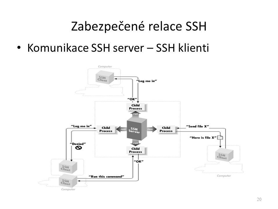 Komunikace SSH server – SSH klienti 20 Zabezpečené relace SSH