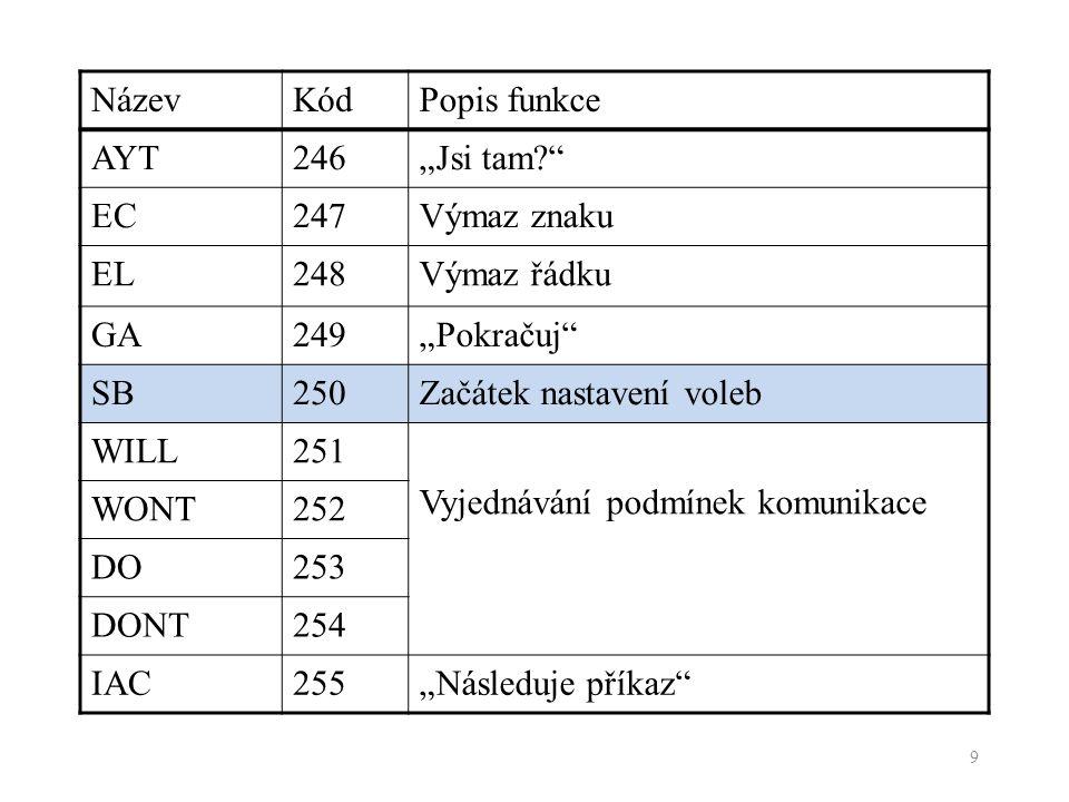"""NVT řídící znaky ASCII NázevKódPopis funkce NULL0 BELL7Zvukový signál BS8Znak zpět HT9Horizontální tabelátor LF10Nový řádek VT11Vertikální tabelátor FF12O stránku vpřed CR13Návrat vozu Rozložení znaků: 0 – 31 řídící znaky 32 – 126 """"tisknutelné znaky (viz následující tabulka) 10"""