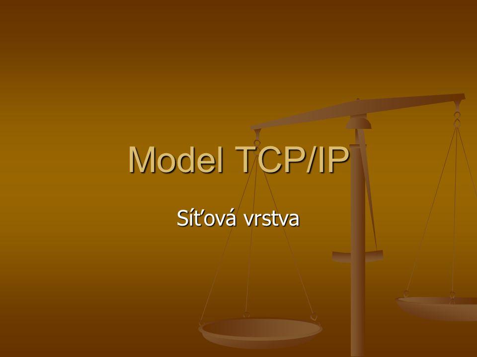 Model TCP/IP Síťová vrstva
