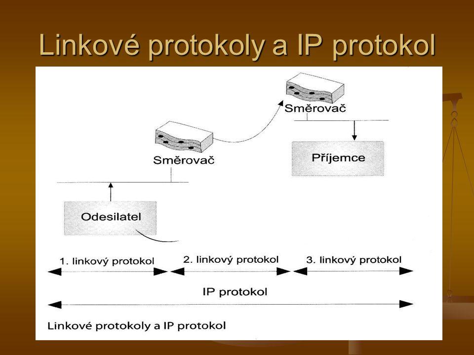 """WAN Základní prvek – směrovač (router, PC) Základní prvek – směrovač (router, PC) Forwarding – předání IP paketu z rozhraní jedné sítě na rozhraní jiné sítě Forwarding – předání IP paketu z rozhraní jedné sítě na rozhraní jiné sítě IP paket – se na každém rozhraní """"vybalí a přebalí z jednoho do druhého rámce IP paket – se na každém rozhraní """"vybalí a přebalí z jednoho do druhého rámce TTL (time to live) – doba života paketu TTL (time to live) – doba života paketu Rámec doručí paket následujícímu směrovači, IP protokol dopravuje data mezi vzdálenými PC Rámec doručí paket následujícímu směrovači, IP protokol dopravuje data mezi vzdálenými PC"""
