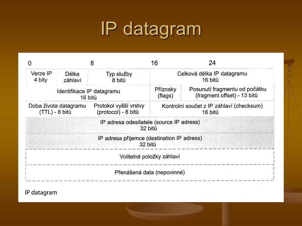 IP datagram (2) Skládá se ze záhlaví a přenášených dat Skládá se ze záhlaví a přenášených dat Záhlaví – zpravidla 20bajtů Záhlaví – zpravidla 20bajtů Verze – obsahuje verzi IP protokolu Verze – obsahuje verzi IP protokolu Délka záhlaví – velikost celého záhlaví Délka záhlaví – velikost celého záhlaví Typ služby – zajišťuje se dostatečná šířka pásma Typ služby – zajišťuje se dostatečná šířka pásma Celková délka – max.