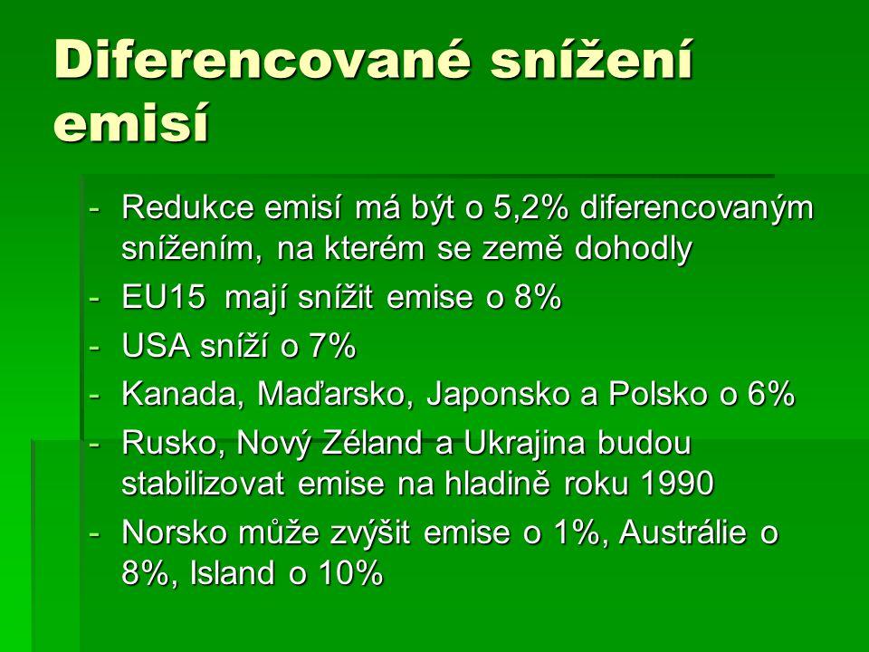Diferencované snížení emisí -Redukce emisí má být o 5,2% diferencovaným snížením, na kterém se země dohodly -EU15 mají snížit emise o 8% -USA sníží o 7% -Kanada, Maďarsko, Japonsko a Polsko o 6% -Rusko, Nový Zéland a Ukrajina budou stabilizovat emise na hladině roku 1990 -Norsko může zvýšit emise o 1%, Austrálie o 8%, Island o 10%