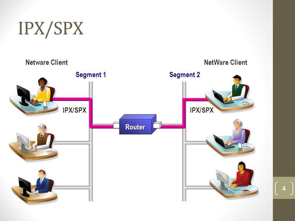 5 TCP/IP Segment 1Segment 2 TCP/IP Windows Client Router