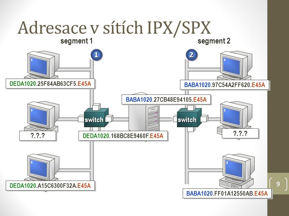 9 Adresace v sítích IPX/SPX segment 1segment 2 1122 switchswitch DEDA1020.168BC8E9460F.E45A BABA1020.27CB48E94105.E45A DEDA1020.A15C6300F32A.E45A DEDA