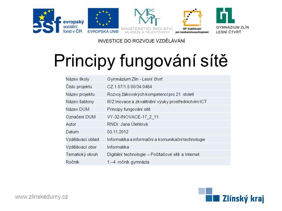 Principy fungování sítě www.zlinskedumy.cz Název školyGymnázium Zlín - Lesní čtvrť Číslo projektuCZ.1.07/1.5.00/34.0484 Název projektuRozvoj žákovských kompetencí pro 21.