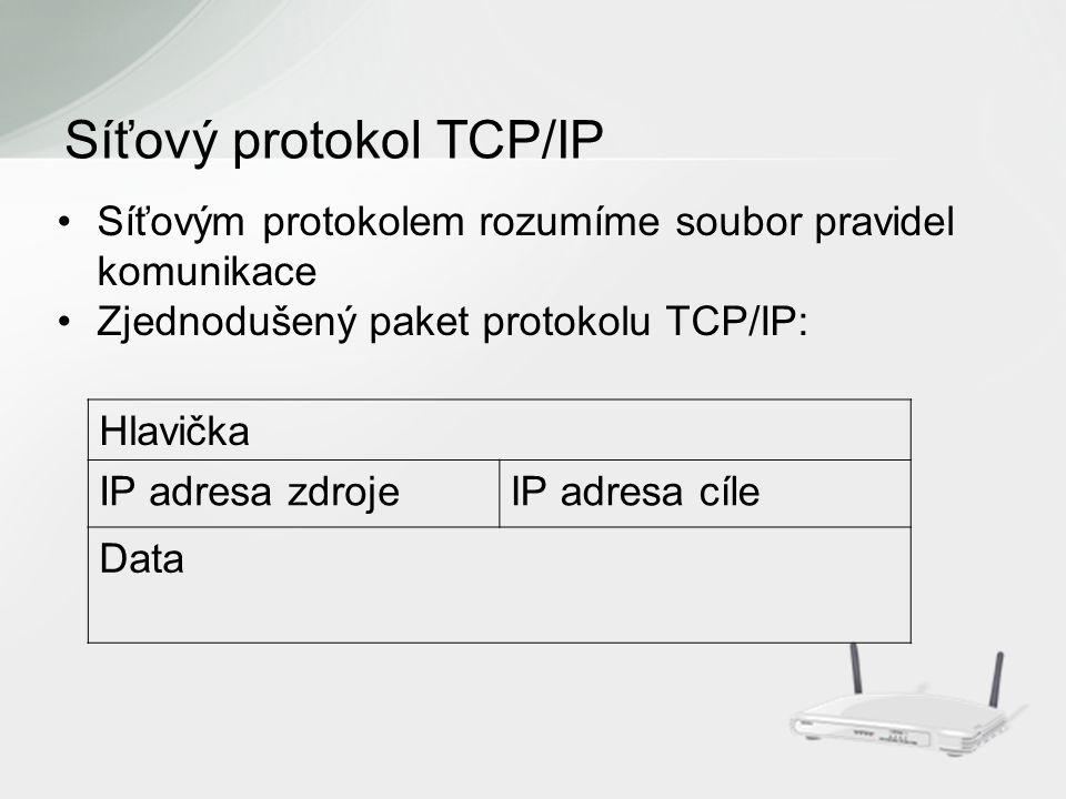 Síťovým protokolem rozumíme soubor pravidel komunikace Zjednodušený paket protokolu TCP/IP: Síťový protokol TCP/IP Hlavička IP adresa zdrojeIP adresa cíle Data