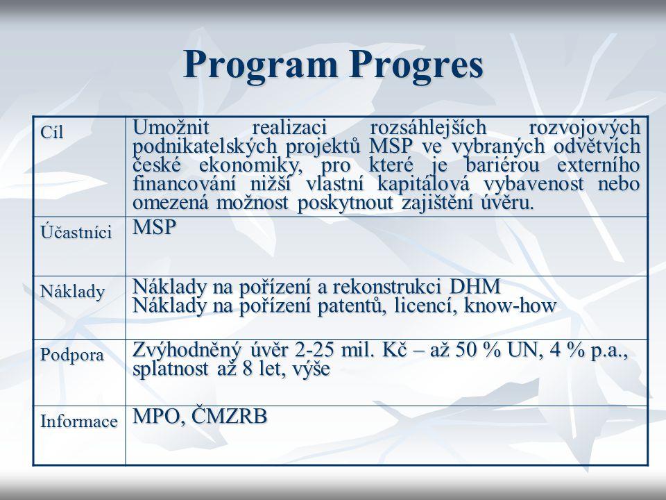Program Progres Cíl Umožnit realizaci rozsáhlejších rozvojových podnikatelských projektů MSP ve vybraných odvětvích české ekonomiky, pro které je bari