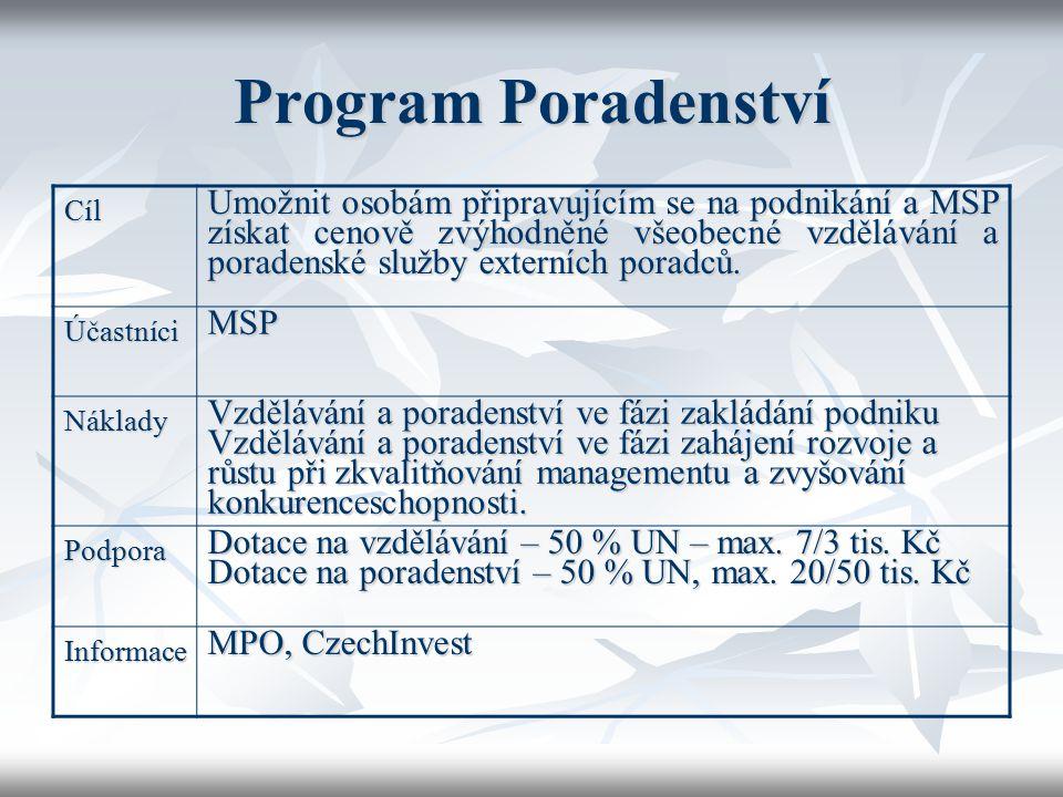 Program Poradenství Cíl Umožnit osobám připravujícím se na podnikání a MSP získat cenově zvýhodněné všeobecné vzdělávání a poradenské služby externích