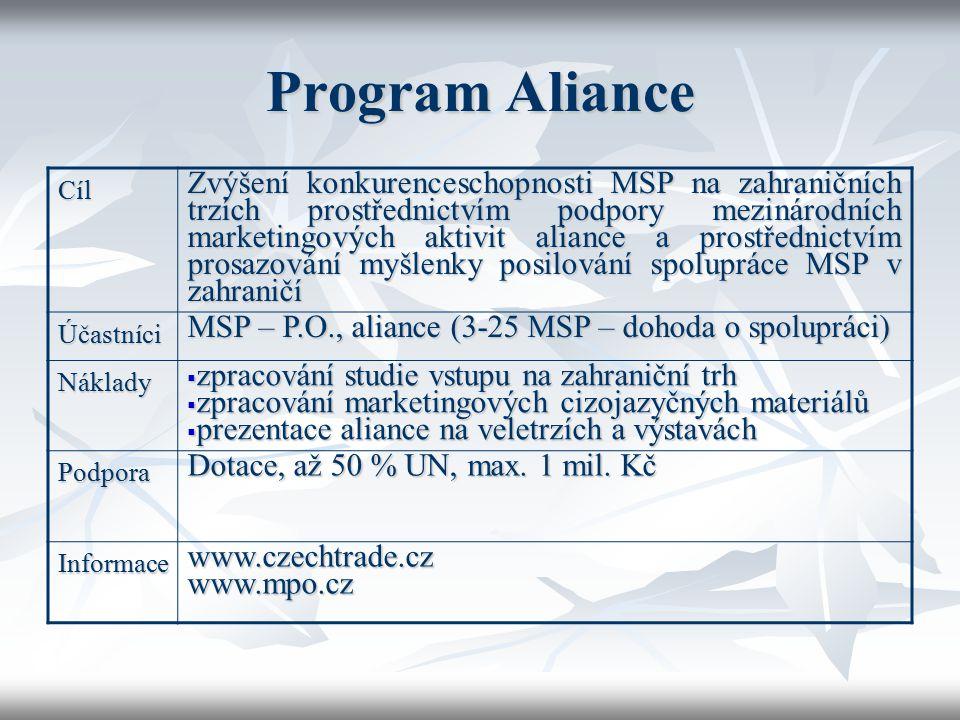 Program Aliance Cíl Zvýšení konkurenceschopnosti MSP na zahraničních trzích prostřednictvím podpory mezinárodních marketingových aktivit aliance a pro