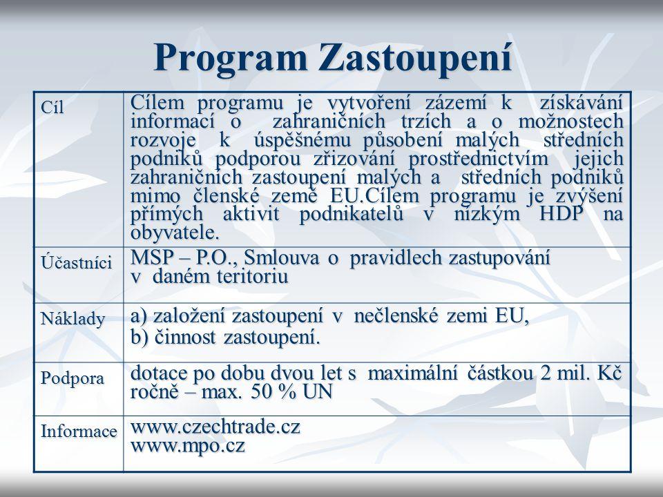 Program Zastoupení Cíl Cílem programu je vytvoření zázemí k získávání informací o zahraničních trzích a o možnostech rozvoje k úspěšnému působení malý