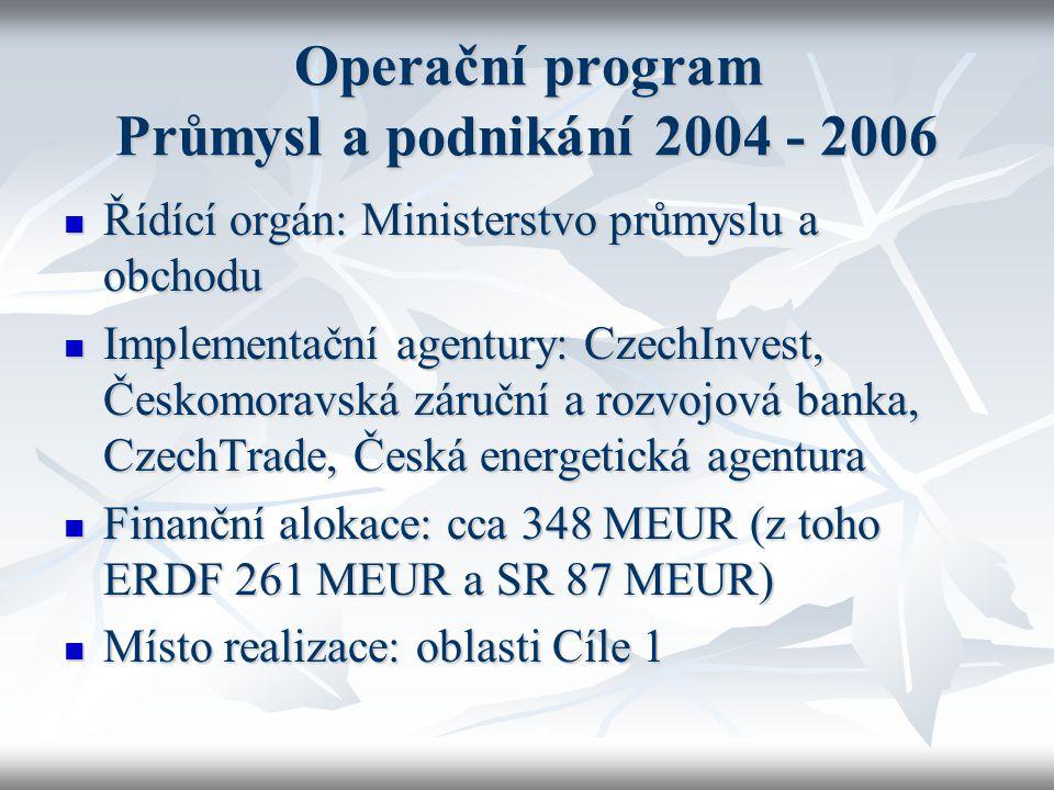 Operační program Průmysl a podnikání 2004 - 2006 Řídící orgán: Ministerstvo průmyslu a obchodu Řídící orgán: Ministerstvo průmyslu a obchodu Implement