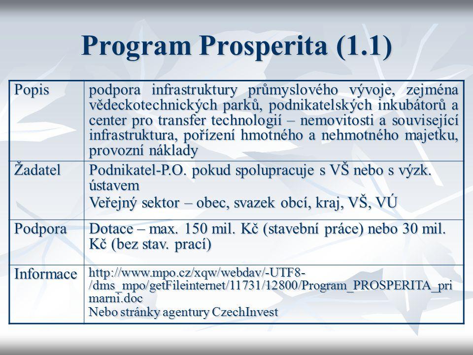 Program Prosperita (1.1) Popis podpora infrastruktury průmyslového vývoje, zejména vědeckotechnických parků, podnikatelských inkubátorů a center pro t