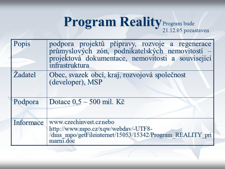 Program Reality Popis podpora projektů přípravy, rozvoje a regenerace průmyslových zón, podnikatelských nemovitostí – projektová dokumentace, nemovito