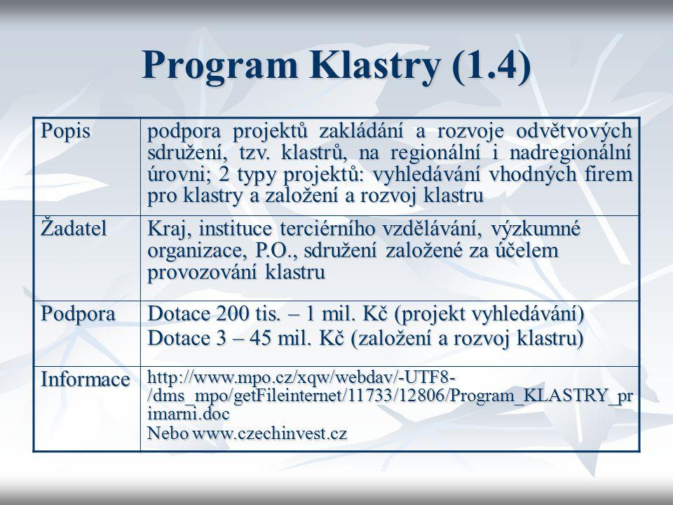 Program Klastry (1.4) Popis podpora projektů zakládání a rozvoje odvětvových sdružení, tzv. klastrů, na regionální i nadregionální úrovni; 2 typy proj