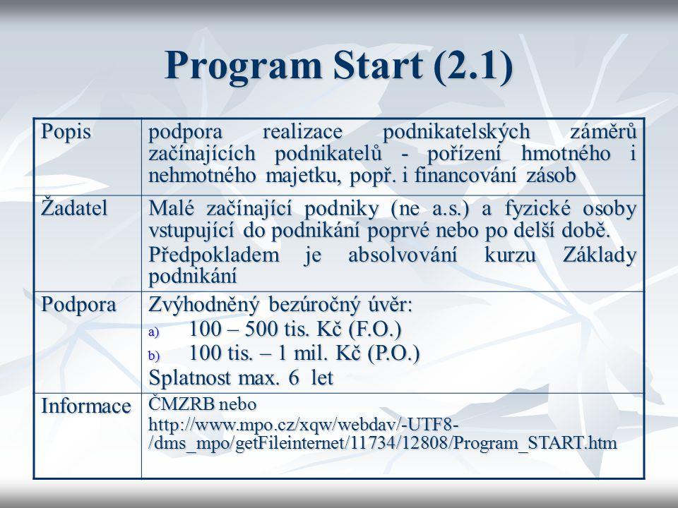 Program Start (2.1) Popis podpora realizace podnikatelských záměrů začínajících podnikatelů - pořízení hmotného i nehmotného majetku, popř. i financov