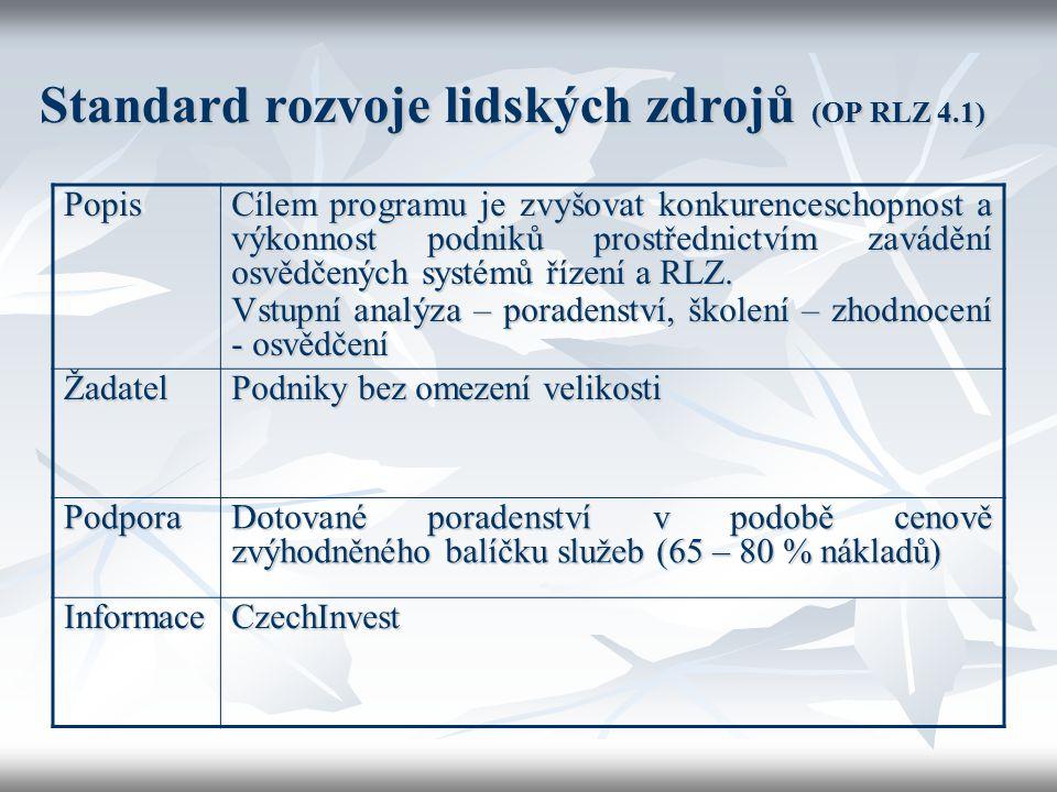 Standard rozvoje lidských zdrojů (OP RLZ 4.1) Popis Cílem programu je zvyšovat konkurenceschopnost a výkonnost podniků prostřednictvím zavádění osvědč