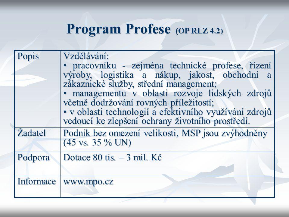 Program Profese (OP RLZ 4.2) PopisVzdělávání: pracovníku - zejména technické profese, řízení výroby, logistika a nákup, jakost, obchodní a zákaznické