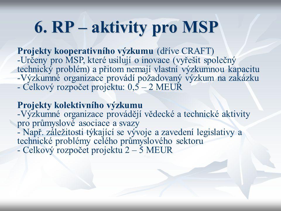 6. RP – aktivity pro MSP Projekty kooperativního výzkumu (dříve CRAFT) -Určeny pro MSP, které usilují o inovace (vyřešit společný technický problém) a