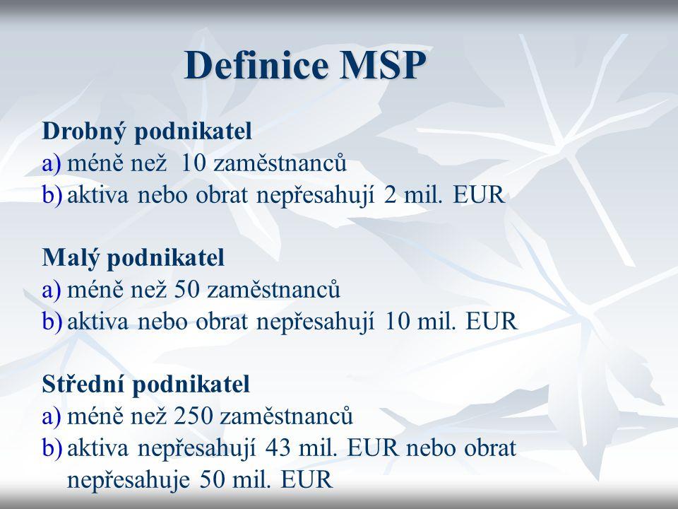 Definice MSP Drobný podnikatel a)méně než 10 zaměstnanců b)aktiva nebo obrat nepřesahují 2 mil. EUR Malý podnikatel a)méně než 50 zaměstnanců b)aktiva