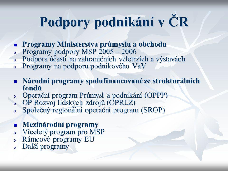 Podpory podnikání v ČR Programy Ministerstva průmyslu a obchodu Programy Ministerstva průmyslu a obchodu o Programy podpory MSP 2005 – 2006 o Podpora