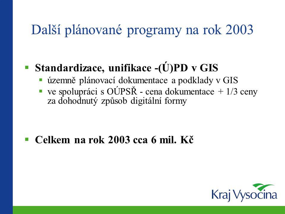 Další plánované programy na rok 2003  Standardizace, unifikace -(Ú)PD v GIS  územně plánovací dokumentace a podklady v GIS  ve spolupráci s OÚPSŘ - cena dokumentace + 1/3 ceny za dohodnutý způsob digitální formy  Celkem na rok 2003 cca 6 mil.