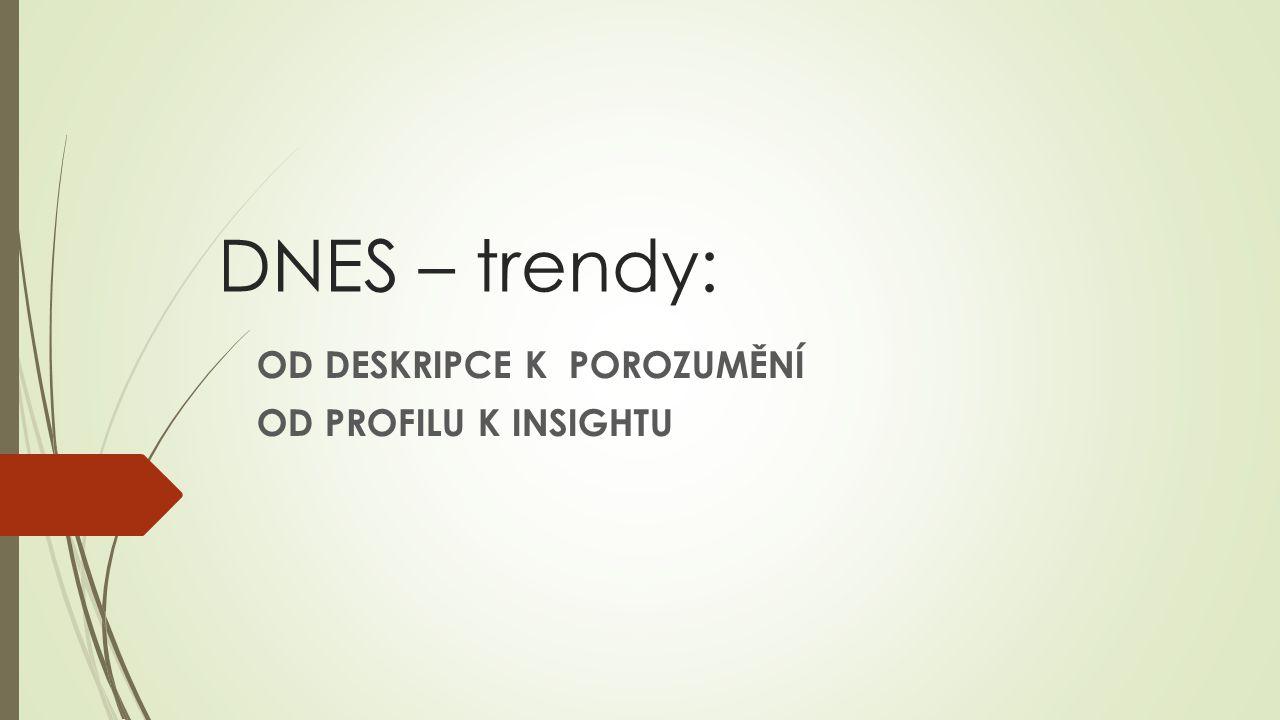 ETNOGRAFIE ve spotřebitelském výzkumu … Etnografie … se nesoustředí na etnické skupiny, ale na spotřebitelské segmenty Metodologie vyvinutá antropology pro studium neznámých kultur ZDROJ: Synovate