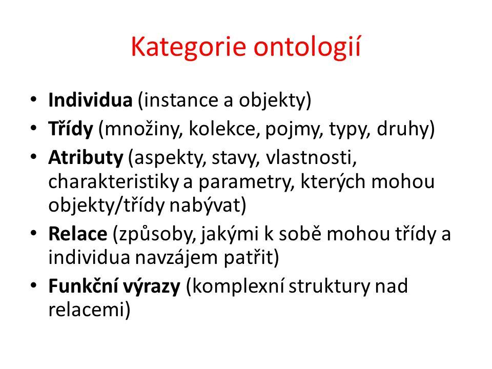 Kategorie ontologií Individua (instance a objekty) Třídy (množiny, kolekce, pojmy, typy, druhy) Atributy (aspekty, stavy, vlastnosti, charakteristiky a parametry, kterých mohou objekty/třídy nabývat) Relace (způsoby, jakými k sobě mohou třídy a individua navzájem patřit) Funkční výrazy (komplexní struktury nad relacemi)