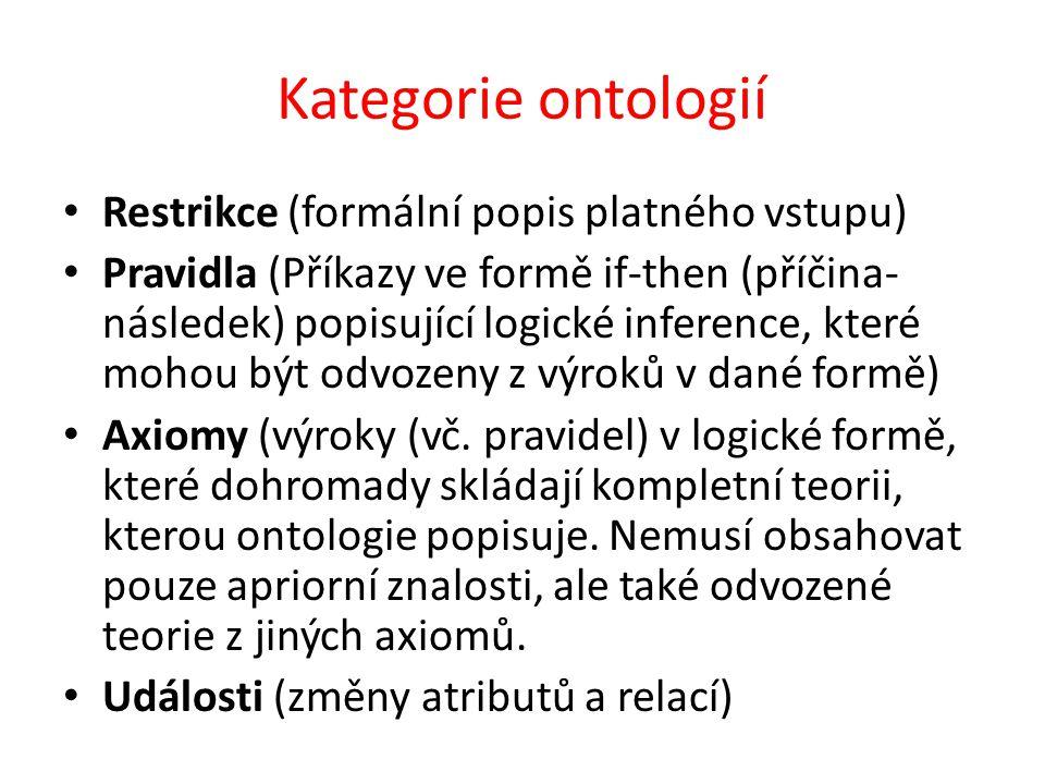 Kategorie ontologií Restrikce (formální popis platného vstupu) Pravidla (Příkazy ve formě if-then (příčina- následek) popisující logické inference, které mohou být odvozeny z výroků v dané formě) Axiomy (výroky (vč.
