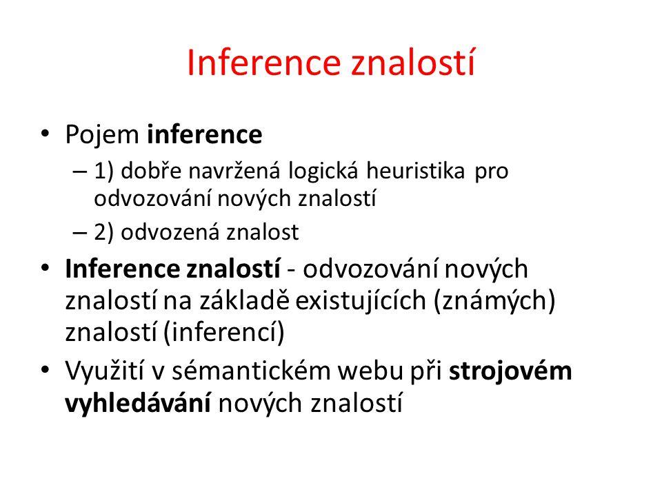 Inference znalostí Pojem inference – 1) dobře navržená logická heuristika pro odvozování nových znalostí – 2) odvozená znalost Inference znalostí - od