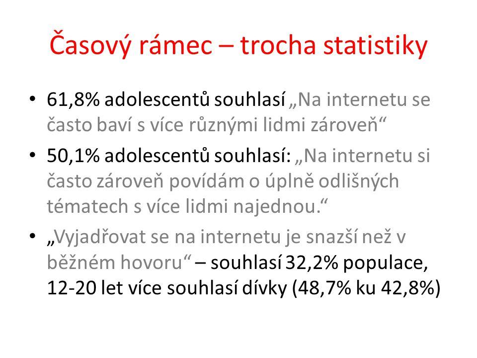 """Časový rámec – trocha statistiky 61,8% adolescentů souhlasí """"Na internetu se často baví s více různými lidmi zároveň"""" 50,1% adolescentů souhlasí: """"Na"""