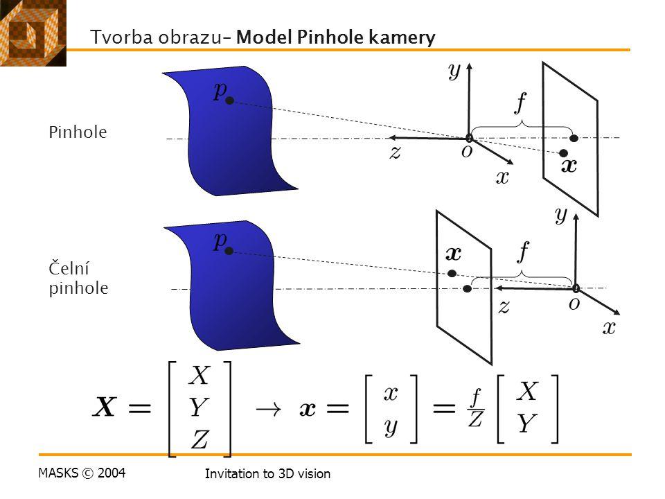 MASKS © 2004 Invitation to 3D vision Tvorba obrazu– Model Pinhole kamery Pinhole Čelní pinhole