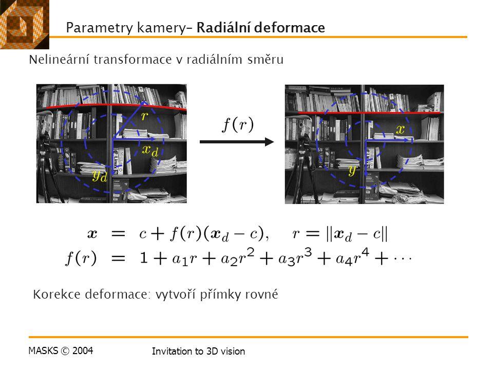 MASKS © 2004 Invitation to 3D vision Parametry kamery– Radiální deformace Nelineární transformace v radiálním směru Korekce deformace: vytvoří přímky