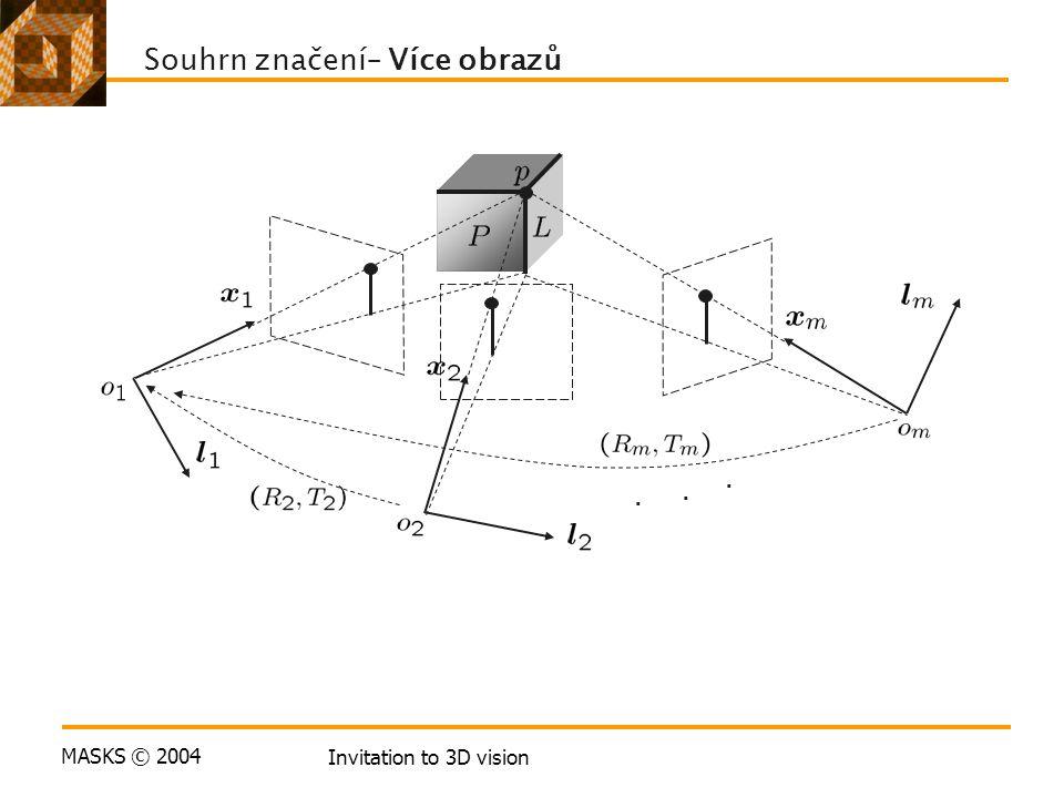 MASKS © 2004 Invitation to 3D vision... Souhrn značení– Více obrazů