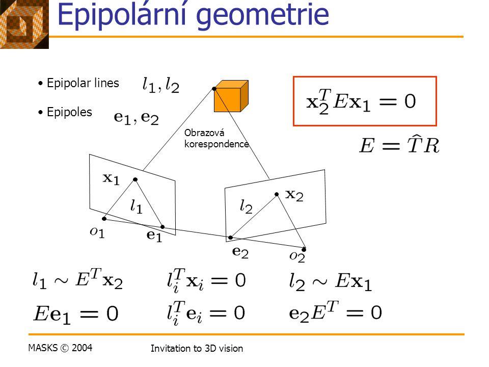 MASKS © 2004 Invitation to 3D vision Epipolární geometrie Obrazová korespondence Epipolar lines Epipoles