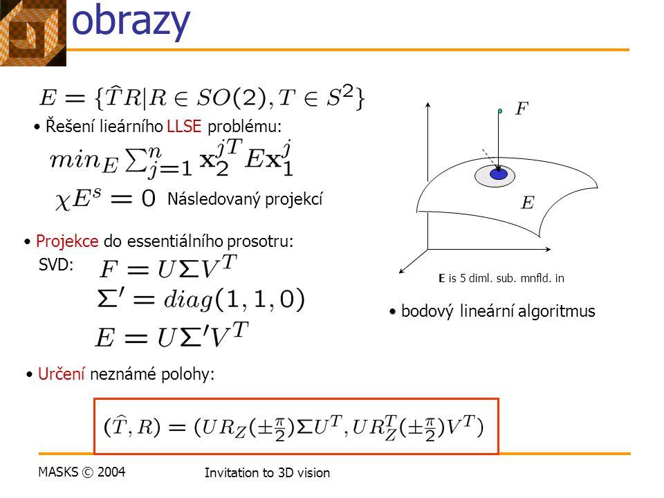 MASKS © 2004 Invitation to 3D vision Lineární algoritmus pro dva obrazy Řešení lieárního LLSE problému: bodový lineární algoritmus Následovaný projekcí E is 5 diml.