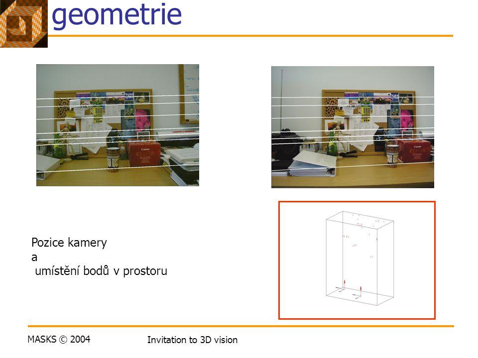 MASKS © 2004 Invitation to 3D vision Příklad – epipolární geometrie Pozice kamery a umístění bodů v prostoru
