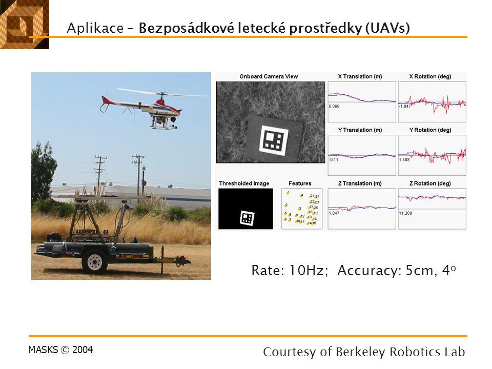 MASKS © 2004 Aplikace – Bezposádkové letecké prostředky (UAVs) Courtesy of Berkeley Robotics Lab Rate: 10Hz; Accuracy: 5cm, 4 o