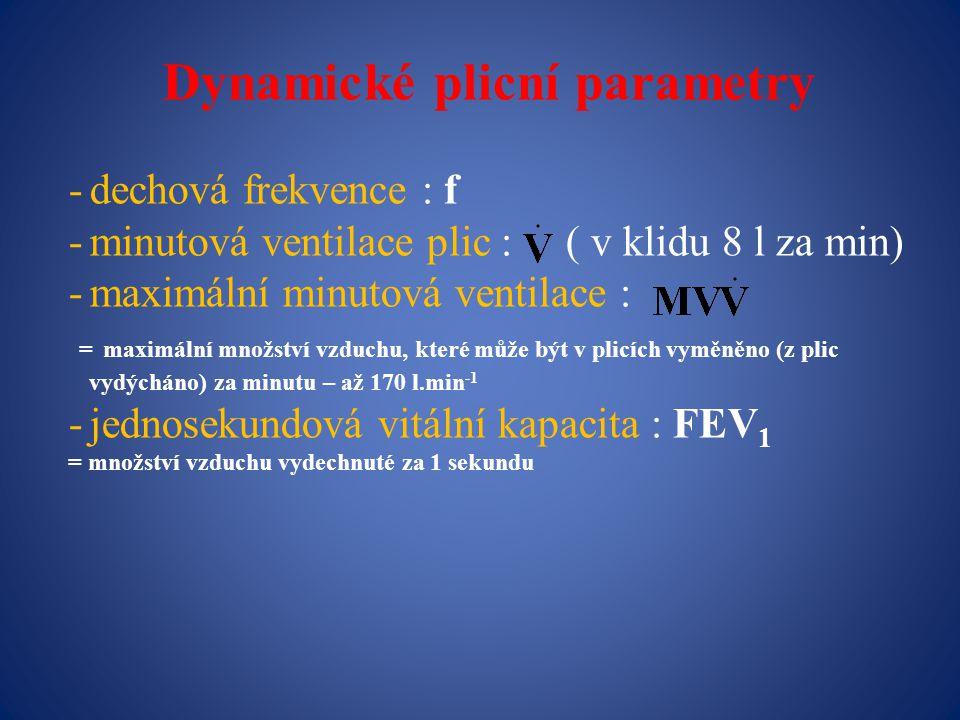 Dynamické plicní parametry -dechová frekvence : f -minutová ventilace plic : ( v klidu 8 l za min) -maximální minutová ventilace : = maximální množství vzduchu, které může být v plicích vyměněno (z plic vydýcháno) za minutu – až 170 l.min -1 -jednosekundová vitální kapacita : FEV 1 = množství vzduchu vydechnuté za 1 sekundu