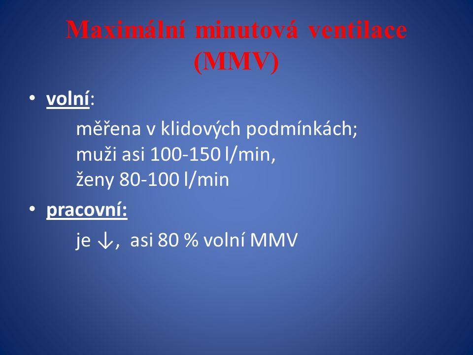 Maximální minutová ventilace (MMV) volní: měřena v klidových podmínkách; muži asi 100-150 l/min, ženy 80-100 l/min pracovní: je ↓, asi 80 % volní MMV