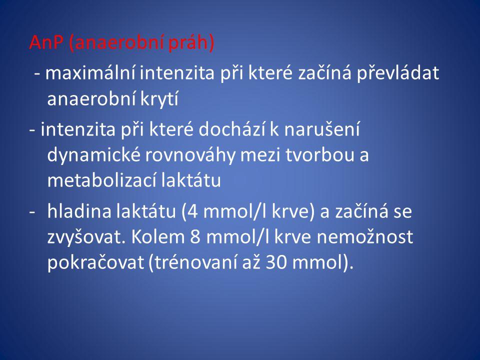 AnP (anaerobní práh) - maximální intenzita při které začíná převládat anaerobní krytí - intenzita při které dochází k narušení dynamické rovnováhy mezi tvorbou a metabolizací laktátu -hladina laktátu (4 mmol/l krve) a začíná se zvyšovat.