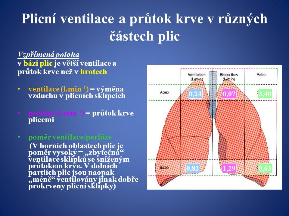 """Plicní ventilace a průtok krve v různých částech plic Vzpřímená poloha v bázi plic je větší ventilace a průtok krve než v hrotech ventilace (l.min -1 ) = výměna vzduchu v plicních sklípcích perfúze (l.min -1 ) = průtok krve plícemi poměr ventilace/perfúze (V horních oblastech plic je poměr vysoký = """"zbytečná ventilace sklípků se sníženým průtokem krve."""